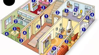 Risiko-Check: Kindersicheres Zuhause