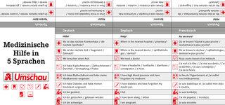 Aufmacher Medizinische Hilfe in 5 Sprachen