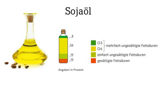 Sojaöl