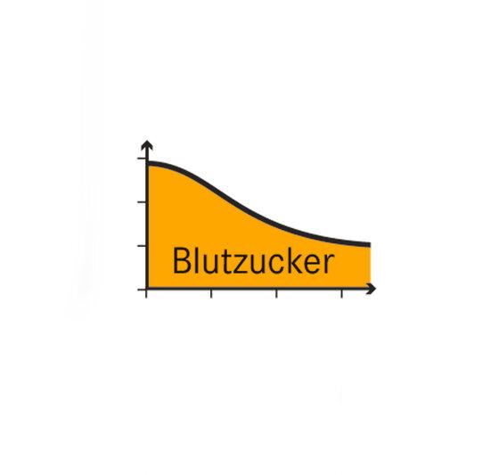 Infografik Blutzucker
