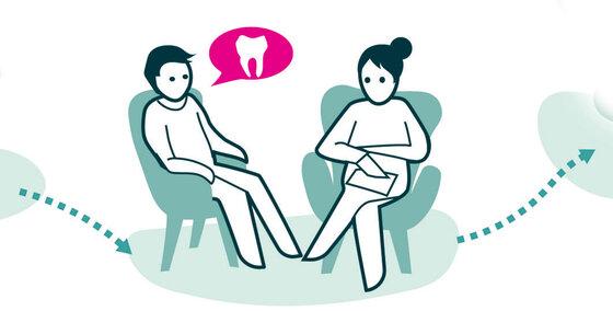 Infografik Keine Angst vor dem Zahnarzt