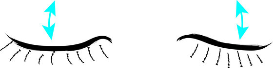 Illustration: geschlossene Augenlider