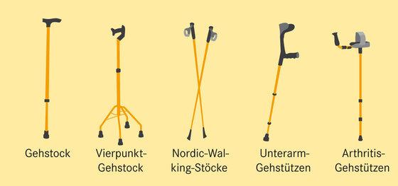 Gehstock Vierpunkt Nordic Walking Stöcke Unterarm Gehstütze Arthritis