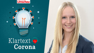 Klartext Corona Podcast mit Dr. Susanne Bücker