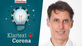 Klartext Corona Folge 92 mit Prof. Ralf Brand, Sportpsychologe an der Universität Potsdam