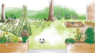Nachhaltiger Garten